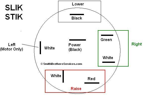 myers inverter wiring diagram myers image wiring meyers plow wiring diagram switch meyers wiring diagrams on myers inverter wiring diagram
