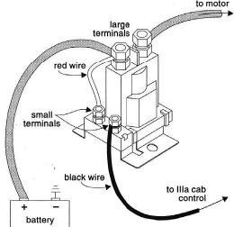 sam snow plow controller wiring diagram diagram boss plow controller wiring diagram solidfonts