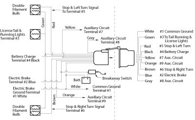 trailer brake controller wiring schematic wiring diagram electric trailer brake wiring diagrams jodebal